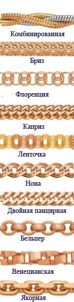 фото золотых цепочек с названиями плетения